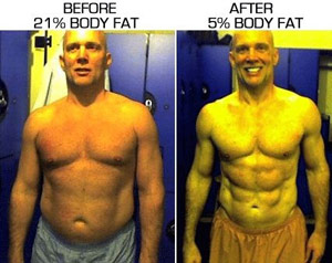 Body fat trimmed