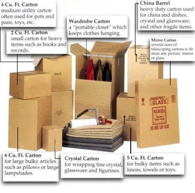Guide to different types of boxes