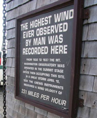 Fastest wind gust sign in New Hampshire