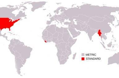 Measurement Map